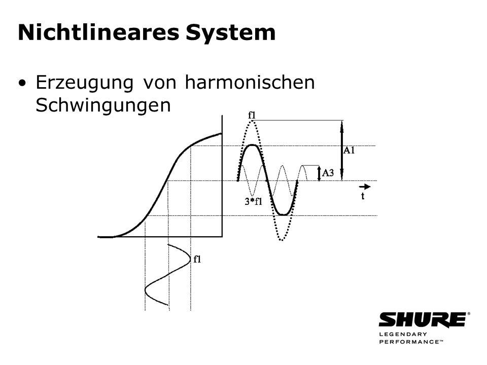 Nichtlineares System Erzeugung von harmonischen Schwingungen