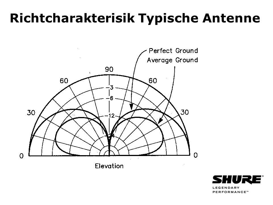 Richtcharakterisik Typische Antenne