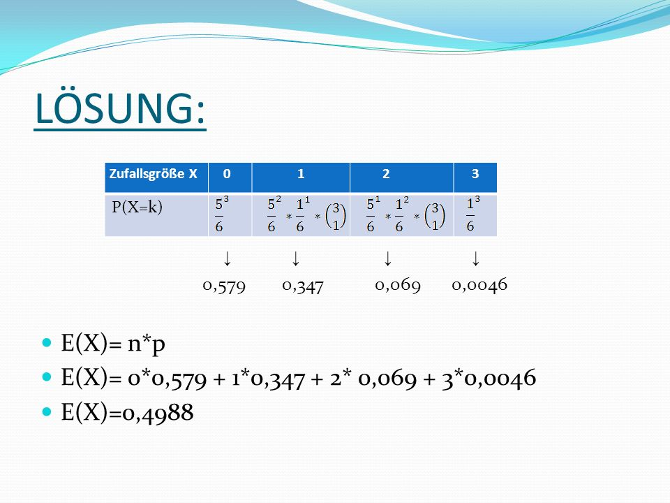 LÖSUNG: E(X)= n*p E(X)= 0*0,579 + 1*0,347 + 2* 0,069 + 3*0,0046