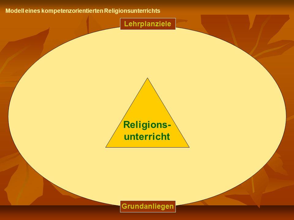 Modell eines kompetenzorientierten Religionsunterrichts