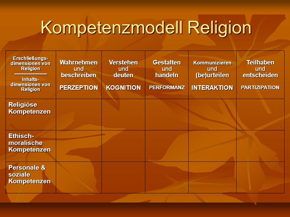 Kompetenzmodell Religion