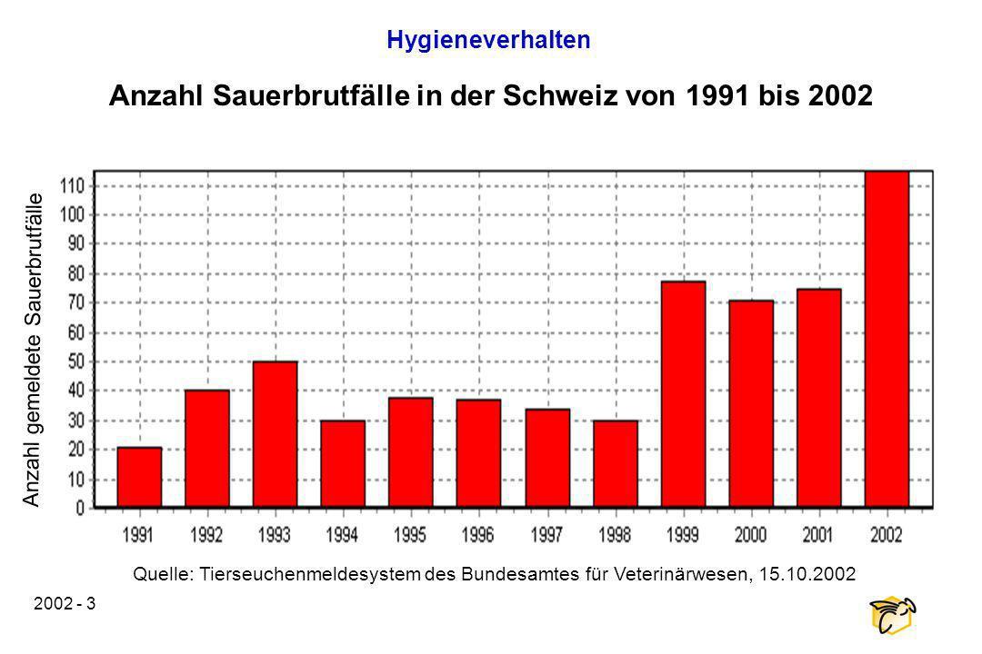 Anzahl Sauerbrutfälle in der Schweiz von 1991 bis 2002