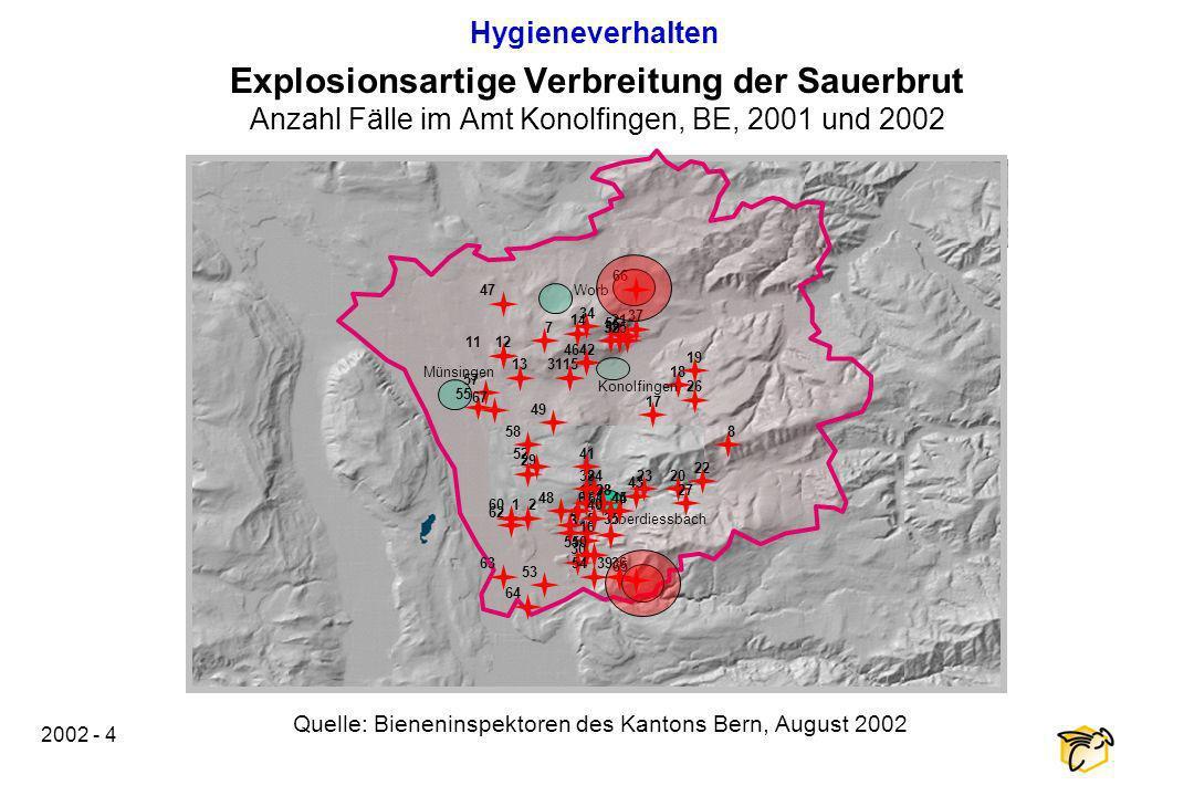 Hygieneverhalten Explosionsartige Verbreitung der Sauerbrut Anzahl Fälle im Amt Konolfingen, BE, 2001 und 2002.