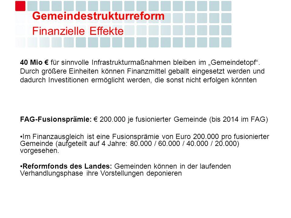 Gemeindestrukturreform Finanzielle Effekte