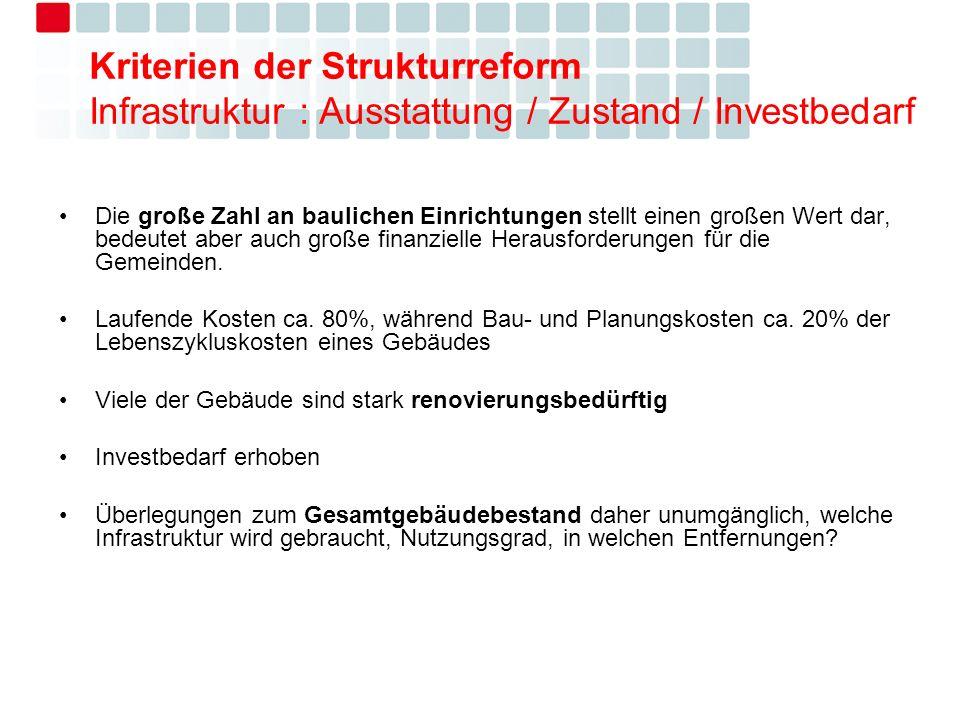 Kriterien der Strukturreform Infrastruktur : Ausstattung / Zustand / Investbedarf