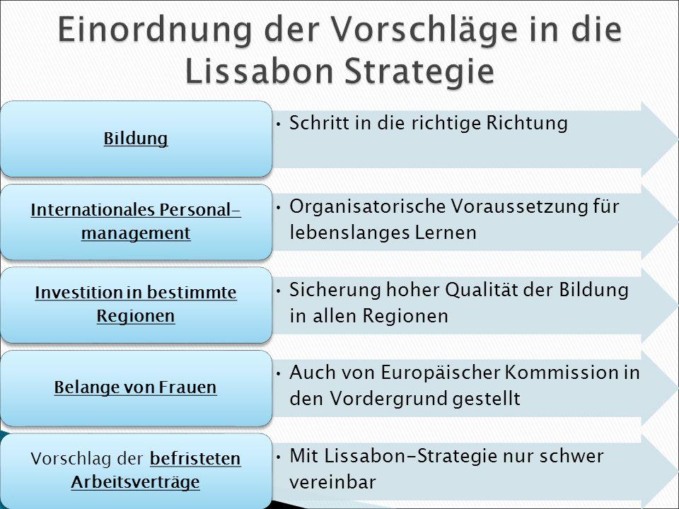 Einordnung der Vorschläge in die Lissabon Strategie