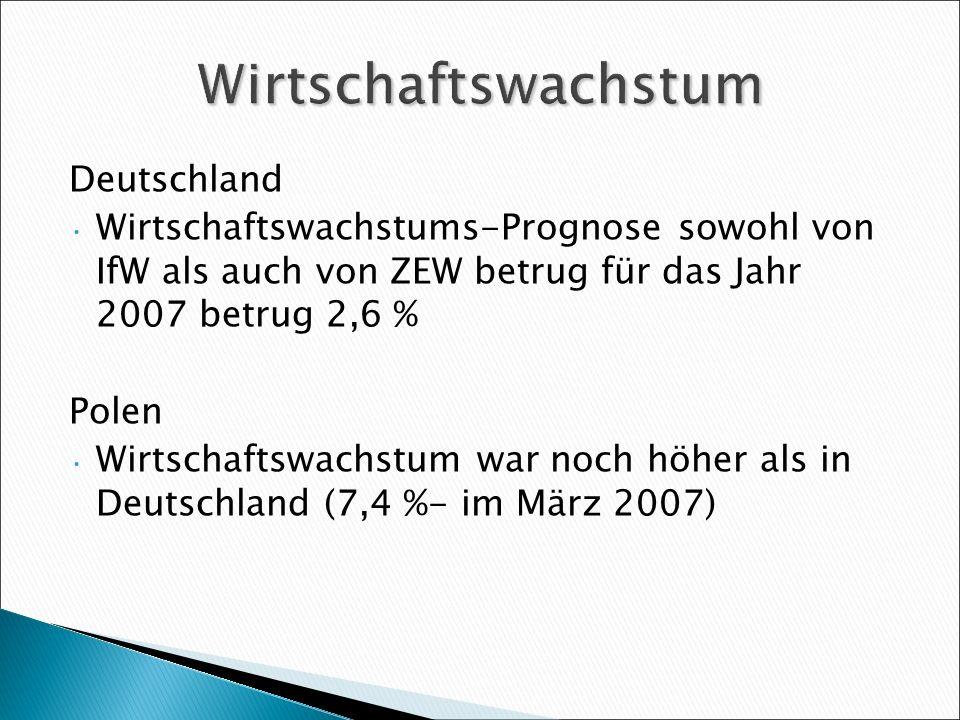 Wirtschaftswachstum Deutschland