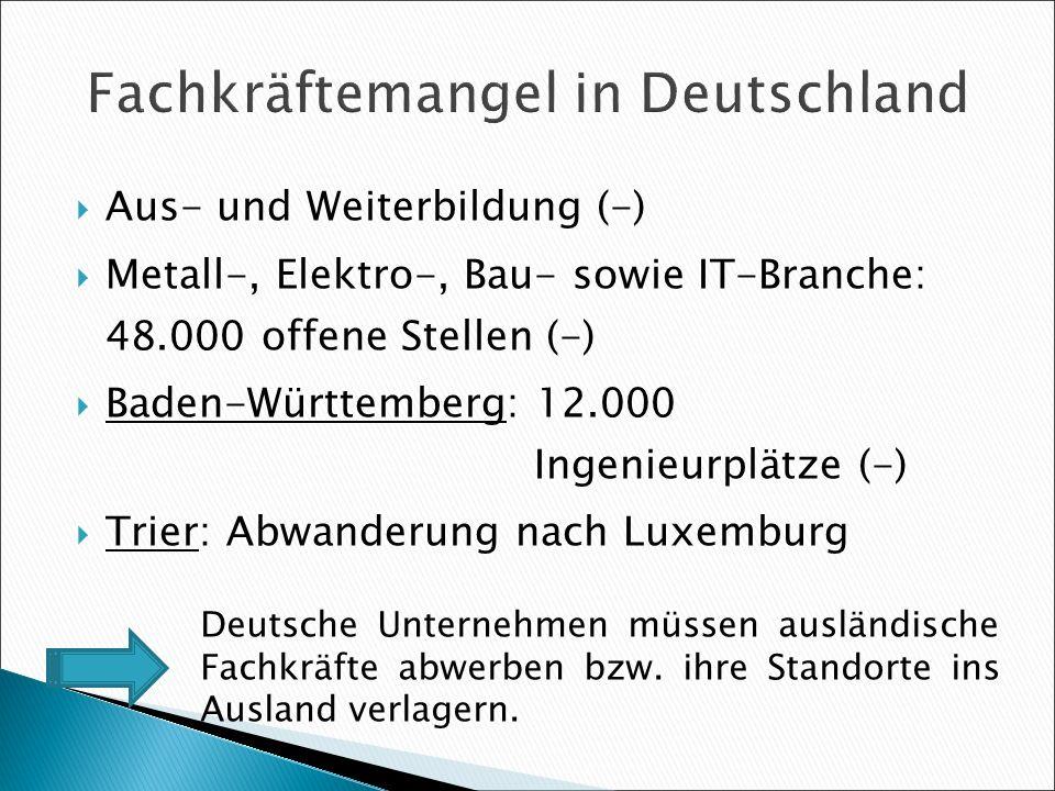 Fachkräftemangel in Deutschland