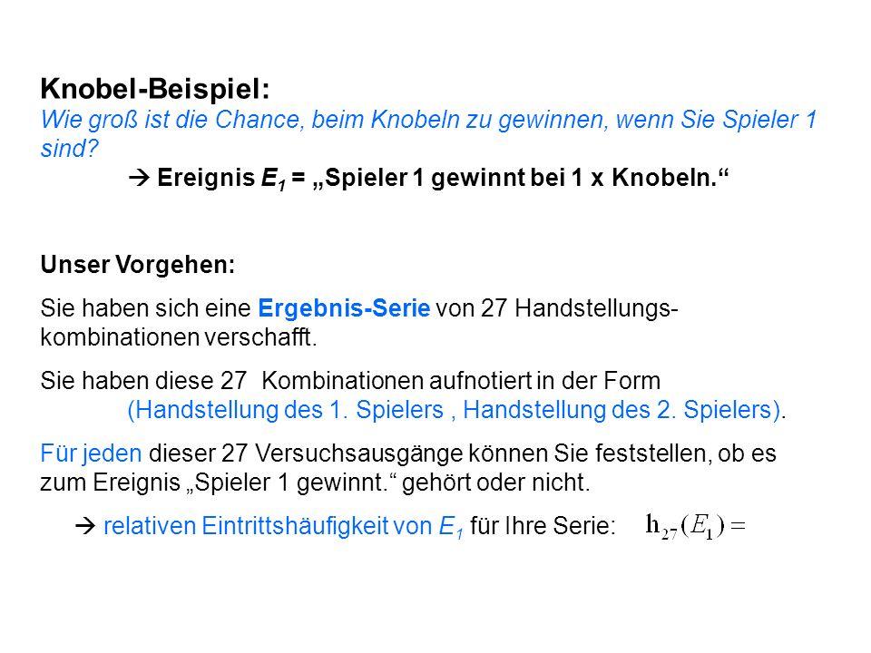 """Knobel-Beispiel: Wie groß ist die Chance, beim Knobeln zu gewinnen, wenn Sie Spieler 1 sind  Ereignis E1 = """"Spieler 1 gewinnt bei 1 x Knobeln."""