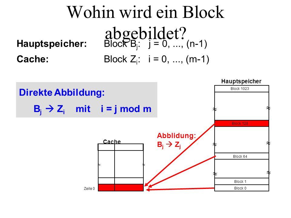 Wohin wird ein Block abgebildet