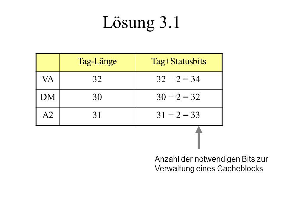 Lösung 3.1 Tag-Länge Tag+Statusbits VA 32 32 + 2 = 34 DM 30