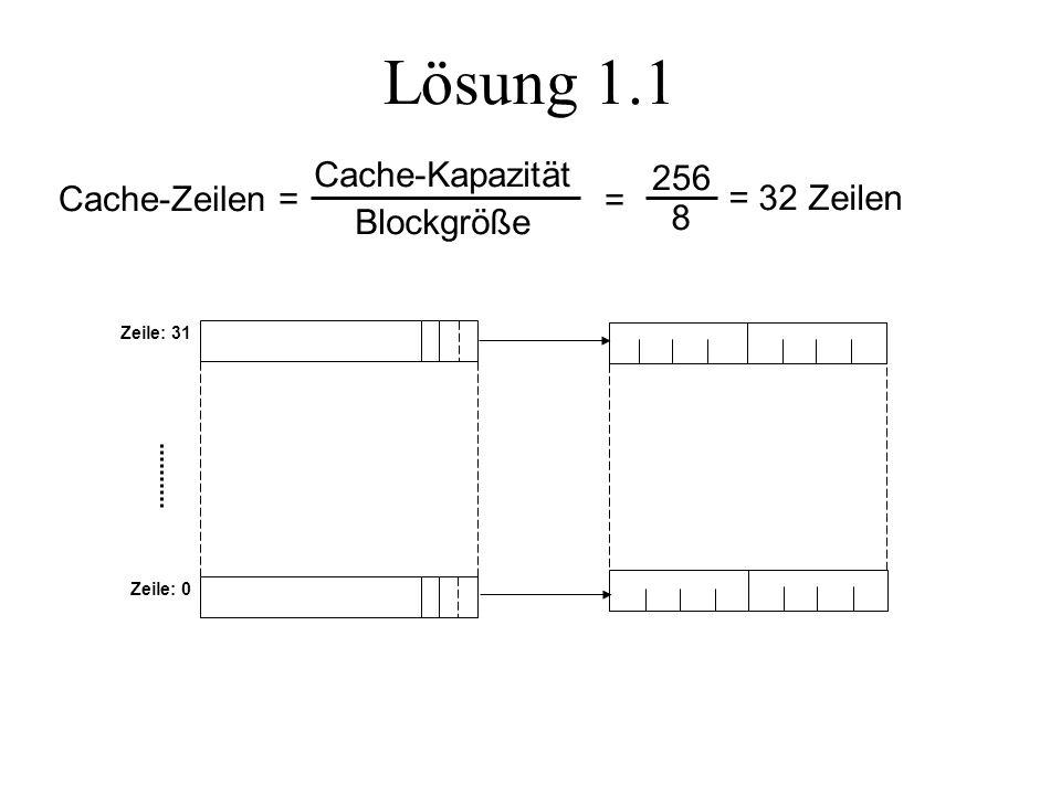 Lösung 1.1 Cache-Kapazität 256 Cache-Zeilen = = = 32 Zeilen 8