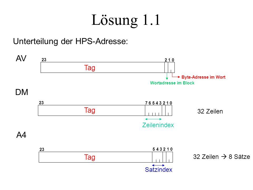 Lösung 1.1 Unterteilung der HPS-Adresse: AV DM A4 Tag 32 Zeilen