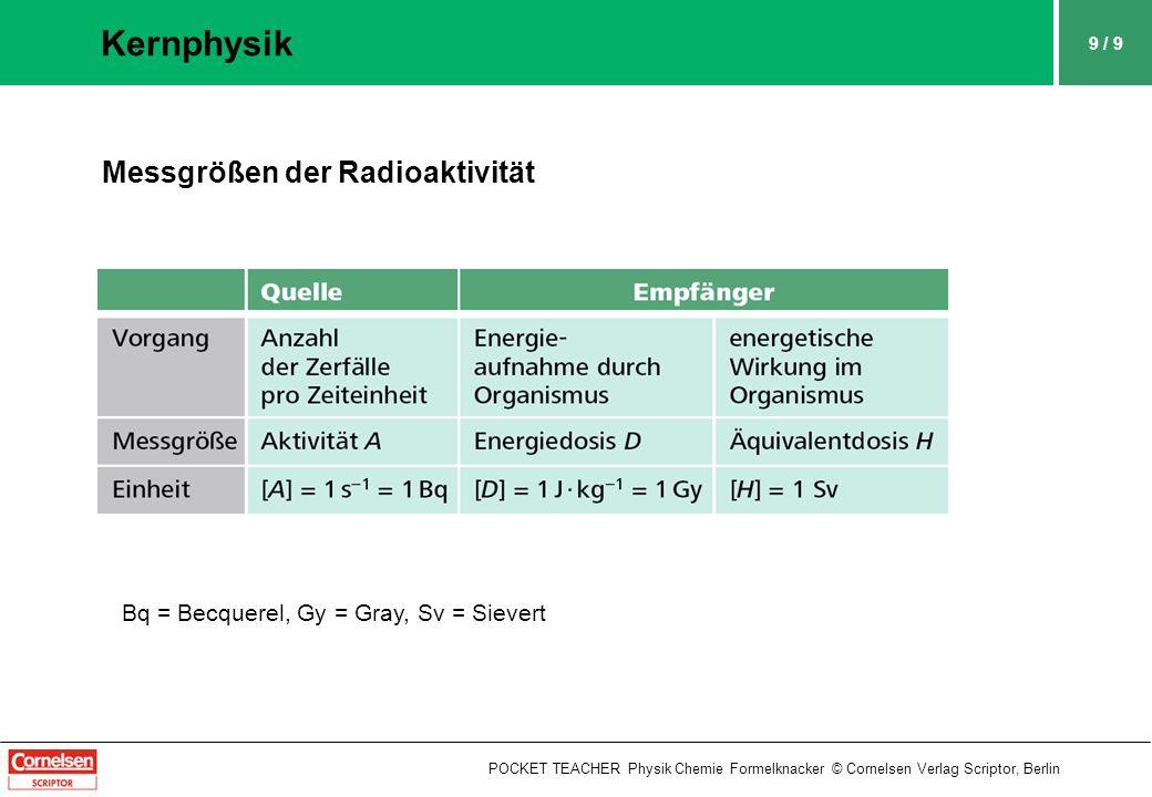 Kernphysik Messgrößen der Radioaktivität