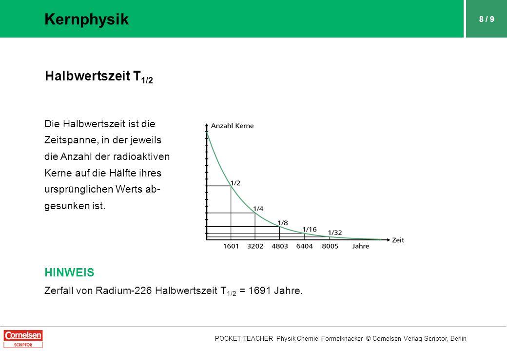 Kernphysik Halbwertszeit T1/2 HINWEIS Die Halbwertszeit ist die
