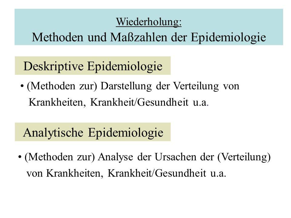 Deskriptive Epidemiologie