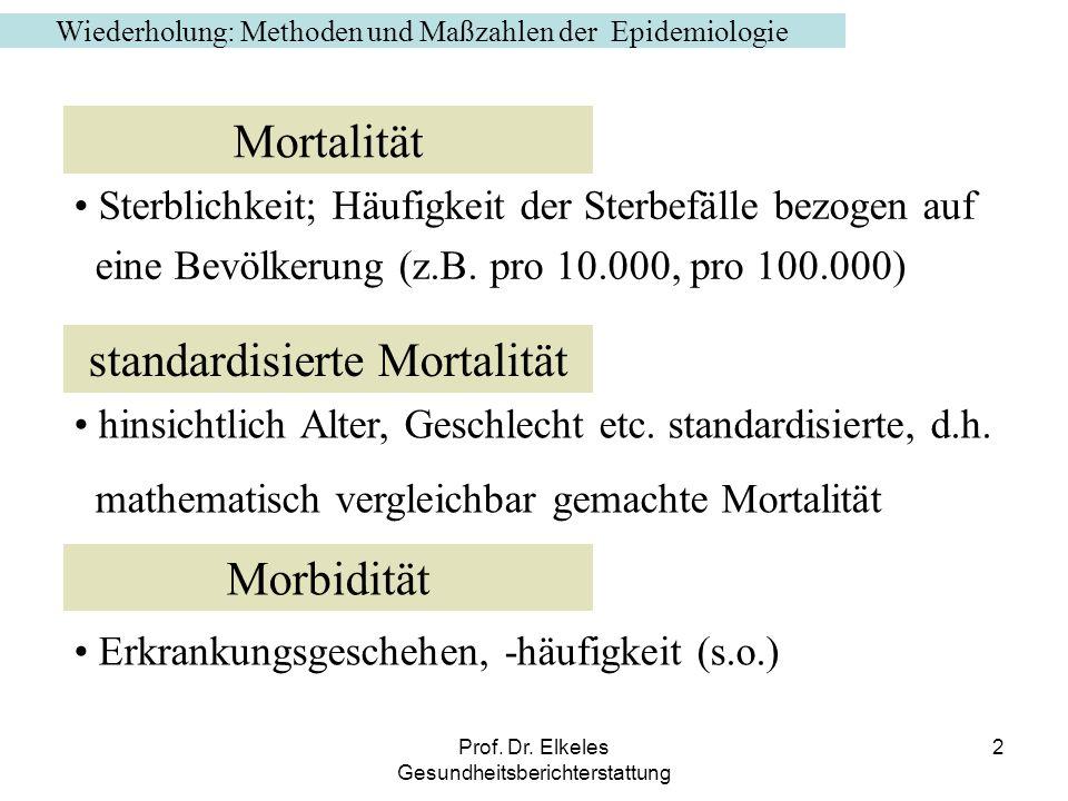 standardisierte Mortalität