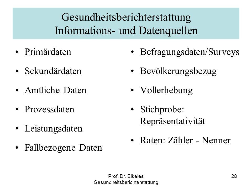 Gesundheitsberichterstattung Informations- und Datenquellen
