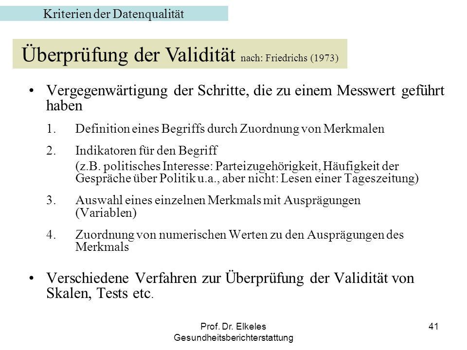 Überprüfung der Validität nach: Friedrichs (1973)