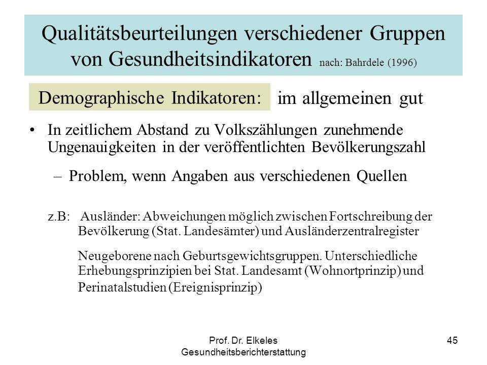 Qualitätsbeurteilungen verschiedener Gruppen von Gesundheitsindikatoren nach: Bahrdele (1996)
