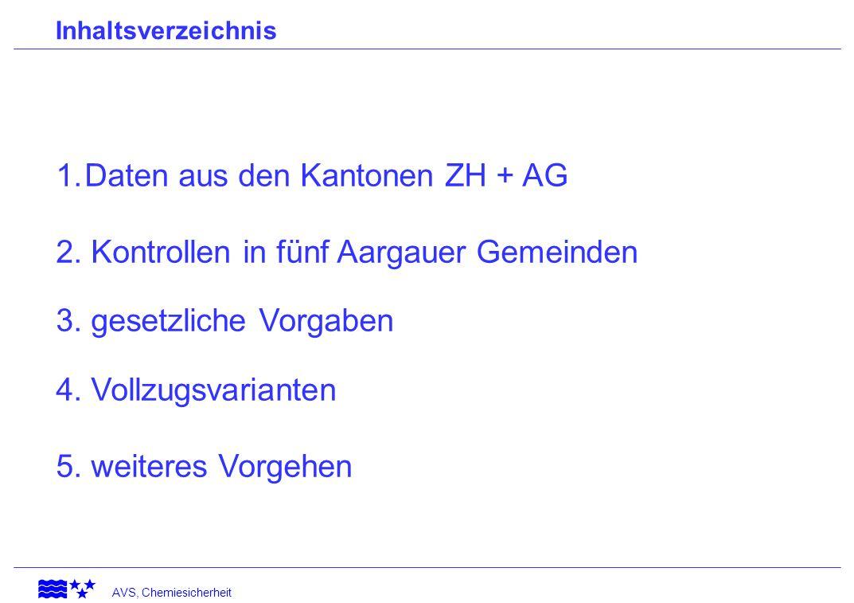 Daten aus den Kantonen ZH + AG