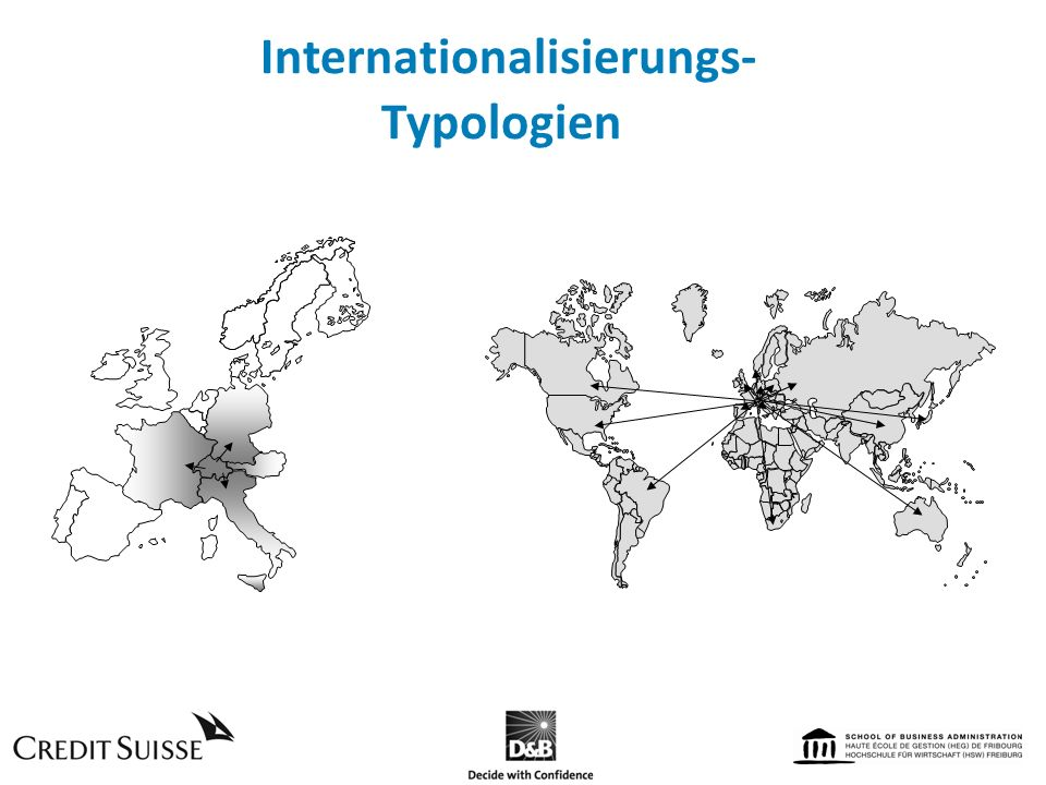 Internationalisierungs- Typologien