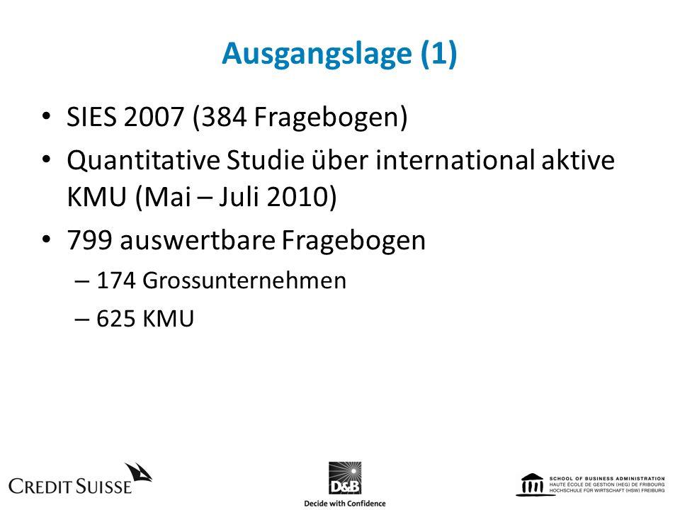 Ausgangslage (1) SIES 2007 (384 Fragebogen)
