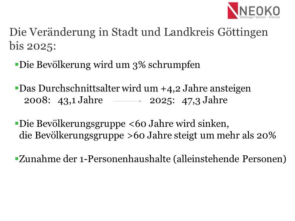 Die Veränderung in Stadt und Landkreis Göttingen bis 2025: