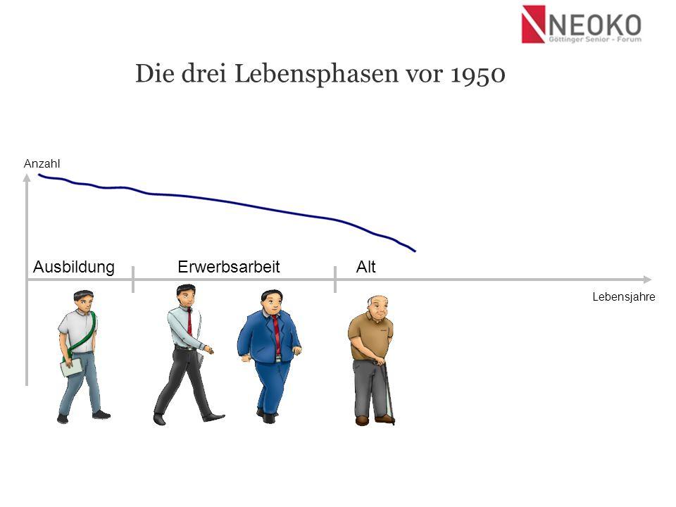 Die drei Lebensphasen vor 1950