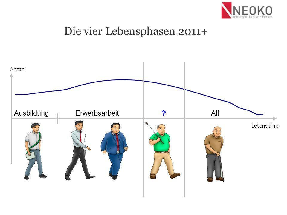 Die vier Lebensphasen 2011+