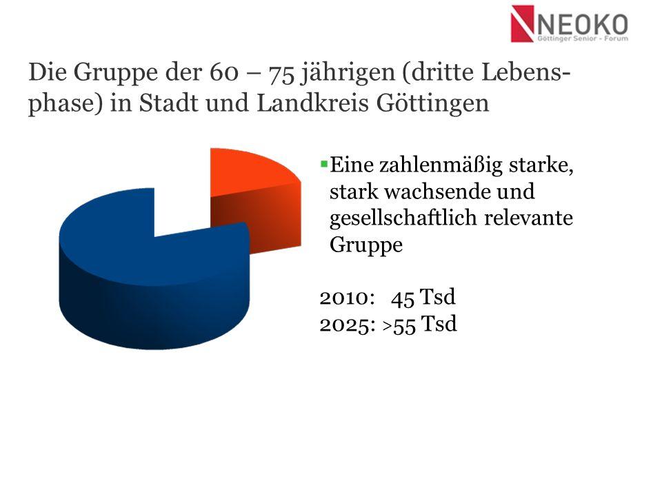 Die Gruppe der 60 – 75 jährigen (dritte Lebens-phase) in Stadt und Landkreis Göttingen