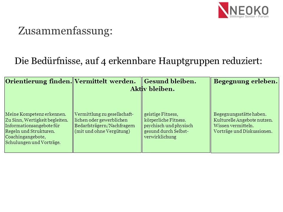 Zusammenfassung: Die Bedürfnisse, auf 4 erkennbare Hauptgruppen reduziert: