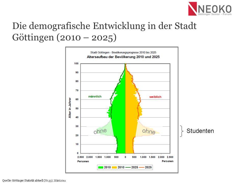 Die demografische Entwicklung in der Stadt Göttingen (2010 – 2025)