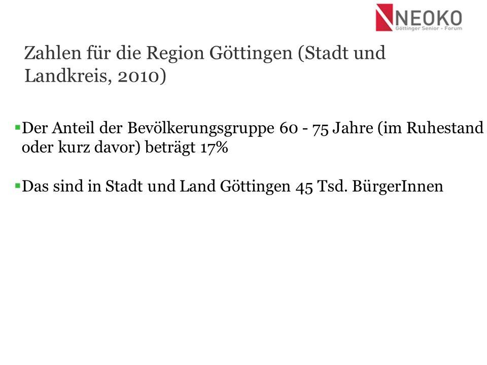 Zahlen für die Region Göttingen (Stadt und Landkreis, 2010)