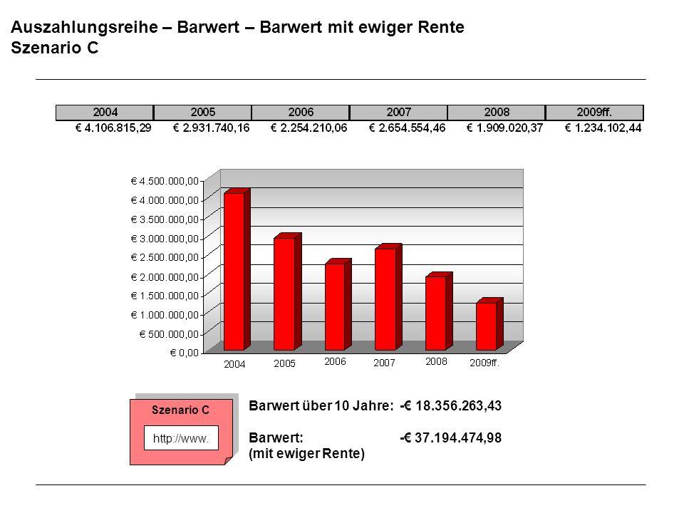 Auszahlungsreihe – Barwert – Barwert mit ewiger Rente Szenario C