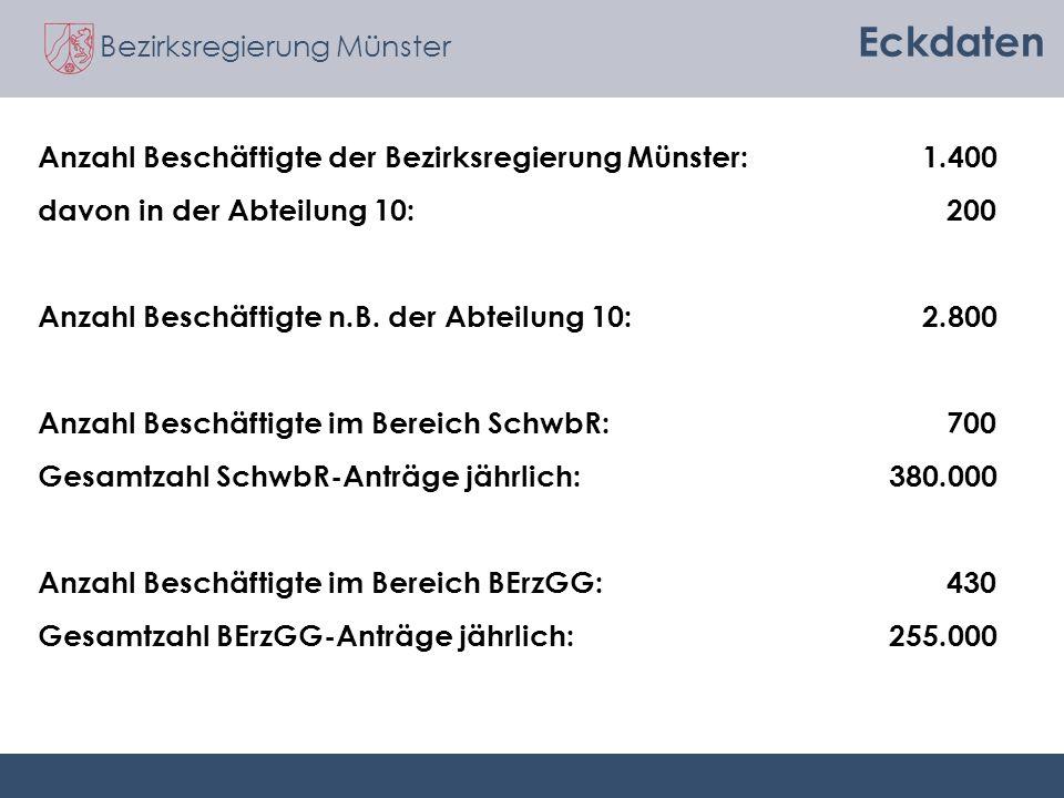 Eckdaten Anzahl Beschäftigte der Bezirksregierung Münster: 1.400