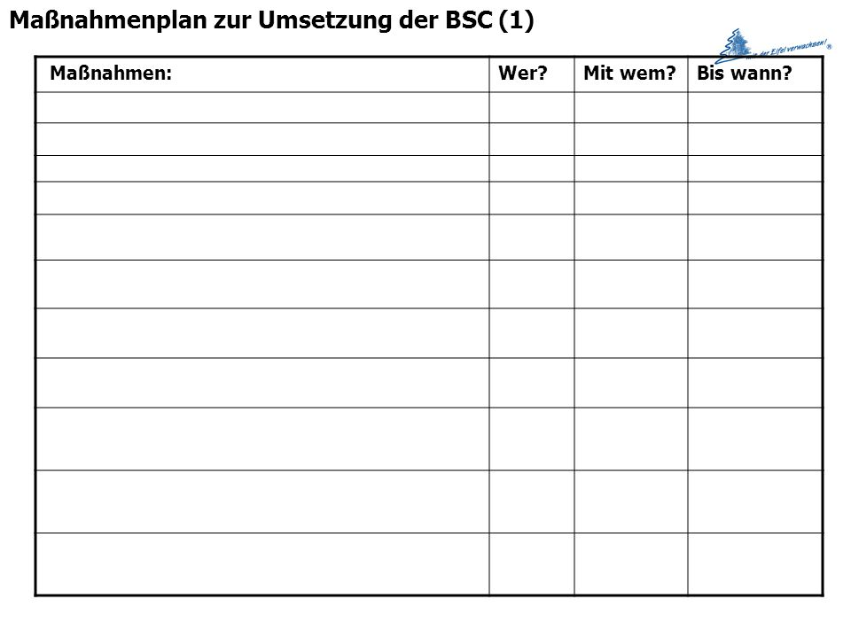 Maßnahmenplan zur Umsetzung der BSC (1)