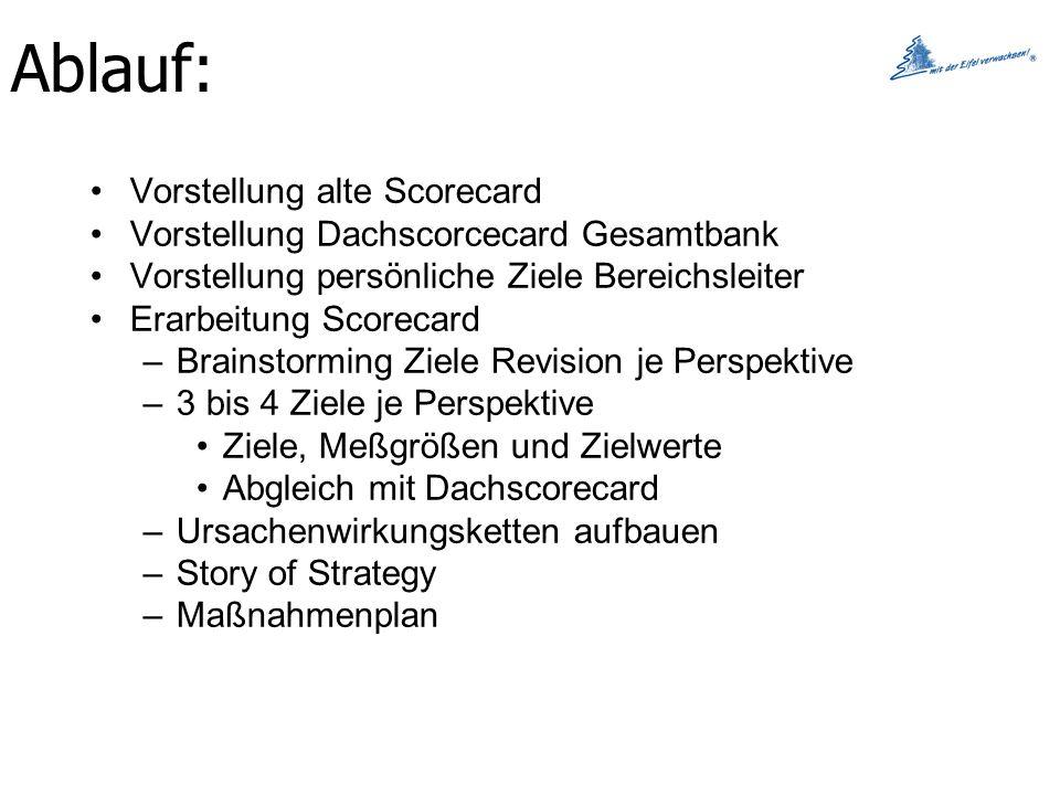 Ablauf: Vorstellung alte Scorecard