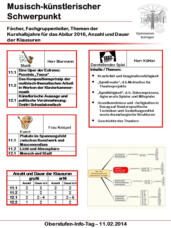 Oberstufen-Info-Tag – 11.02.2014