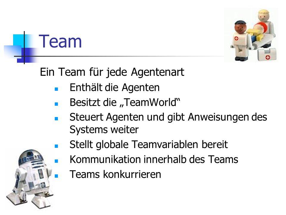 Team Ein Team für jede Agentenart Enthält die Agenten