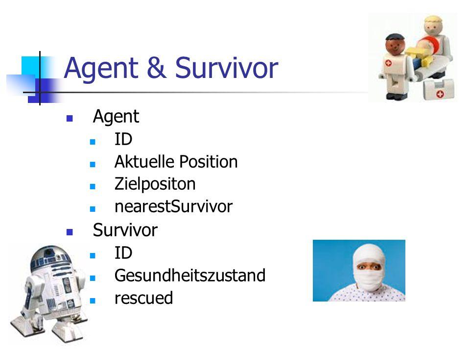 Agent & Survivor Agent Survivor ID Aktuelle Position Zielpositon
