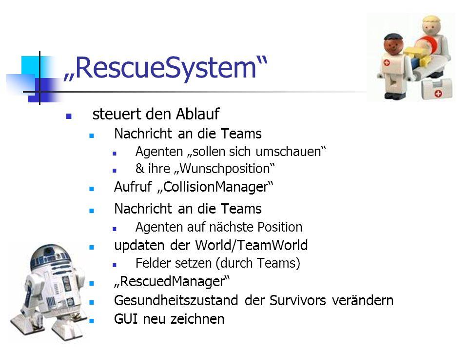 """""""RescueSystem steuert den Ablauf Nachricht an die Teams"""