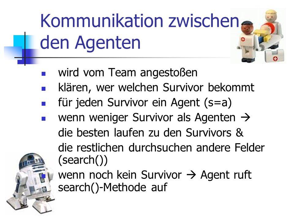 Kommunikation zwischen den Agenten