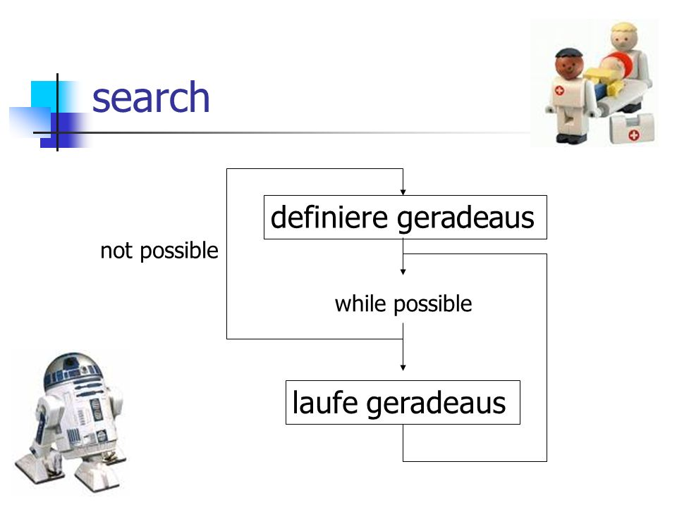 search definiere geradeaus not possible while possible laufe geradeaus