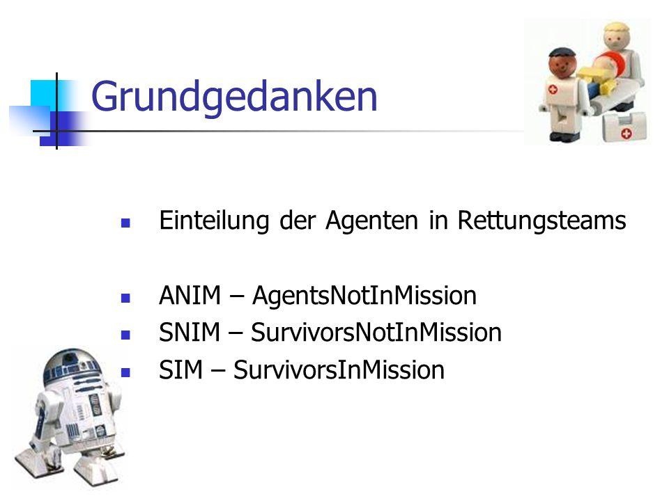 Grundgedanken Einteilung der Agenten in Rettungsteams