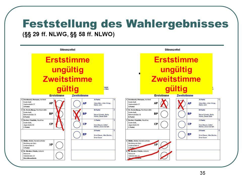 Feststellung des Wahlergebnisses (§§ 29 ff. NLWG, §§ 58 ff. NLWO)