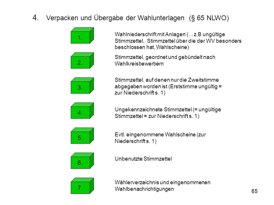 4. Verpacken und Übergabe der Wahlunterlagen (§ 65 NLWO) 1. 2. 3. 4.
