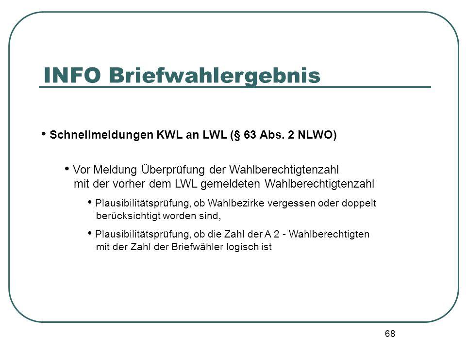 INFO Briefwahlergebnis