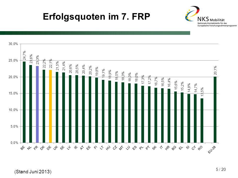 Erfolgsquoten im 7. FRP (Stand Juni 2013) 5 / 20