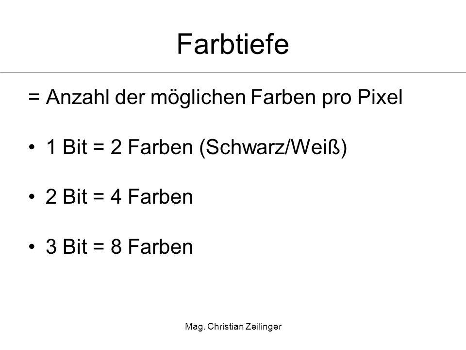 Mag. Christian Zeilinger